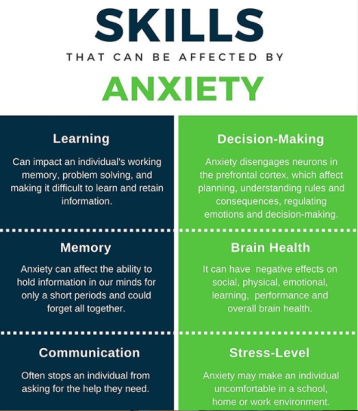 anxiety skills affected